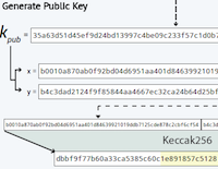 Graphical Ethereum Address